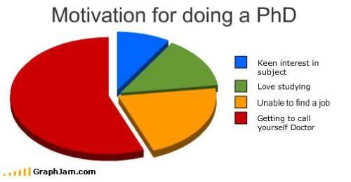 graph phd1